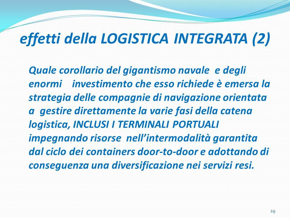 effetti della LOGISTICA INTEGRATA (2) Quale corollario del gigantismo navale e degli enormi investimento che esso richiede è emersa la strategia delle