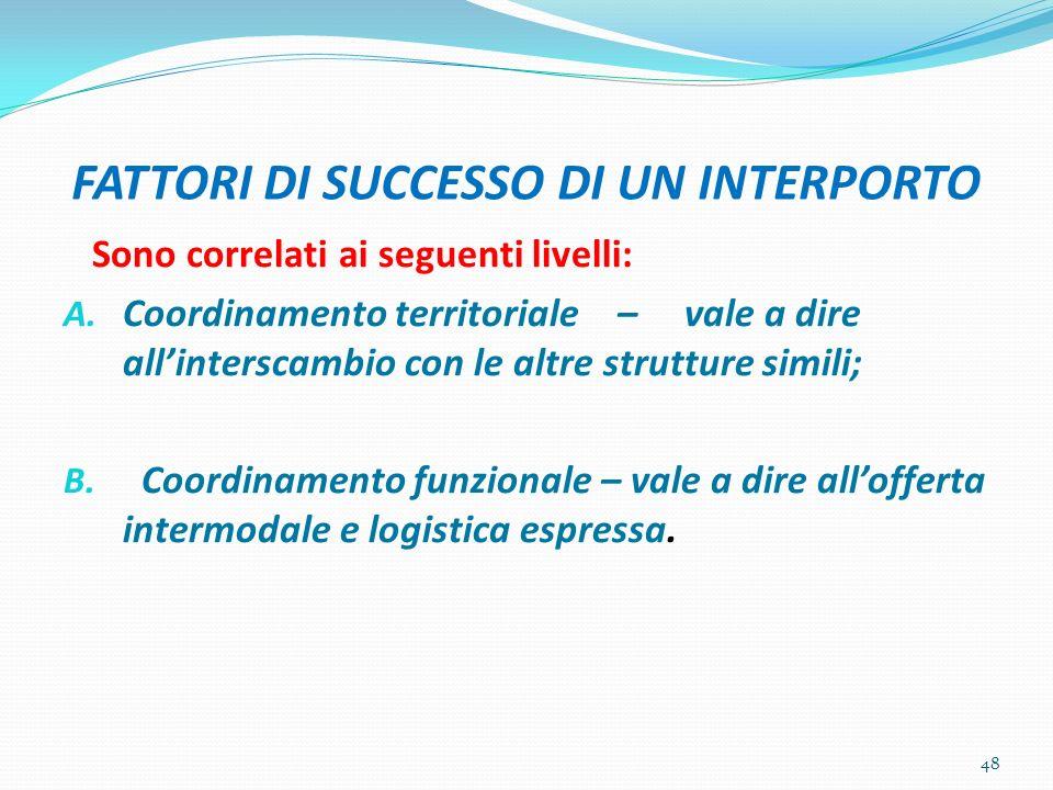 FATTORI DI SUCCESSO DI UN INTERPORTO Sono correlati ai seguenti livelli: A. Coordinamento territoriale – vale a dire allinterscambio con le altre stru