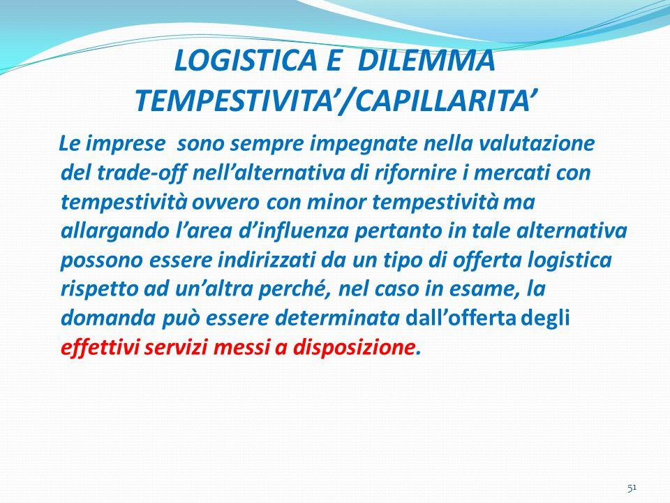 LOGISTICA E DILEMMA TEMPESTIVITA/CAPILLARITA Le imprese sono sempre impegnate nella valutazione del trade-off nellalternativa di rifornire i mercati c