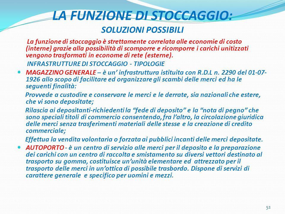 LA FUNZIONE DI STOCCAGGIO: SOLUZIONI POSSIBILI La funzione di stoccaggio è strettamente correlata alle economie di costo (interne) grazie alla possibi