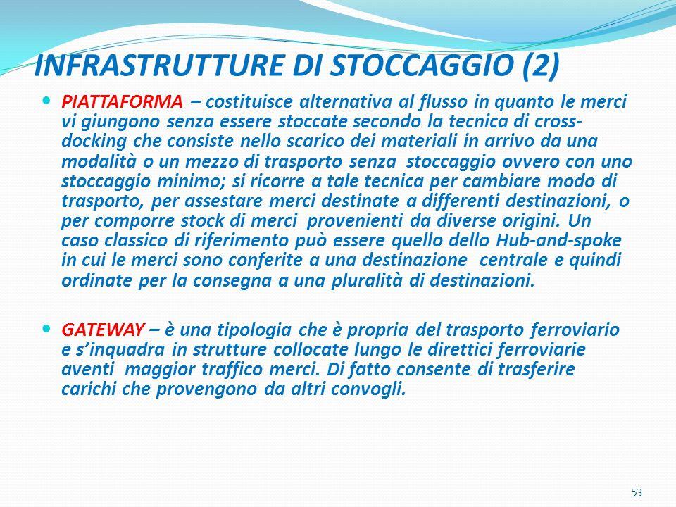 INFRASTRUTTURE DI STOCCAGGIO (2) PIATTAFORMA – costituisce alternativa al flusso in quanto le merci vi giungono senza essere stoccate secondo la tecni