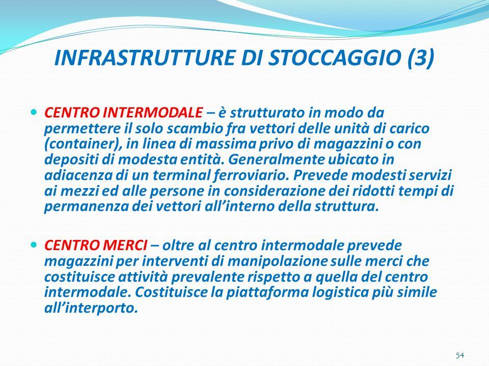 INFRASTRUTTURE DI STOCCAGGIO (3) CENTRO INTERMODALE – è strutturato in modo da permettere il solo scambio fra vettori delle unità di carico (container