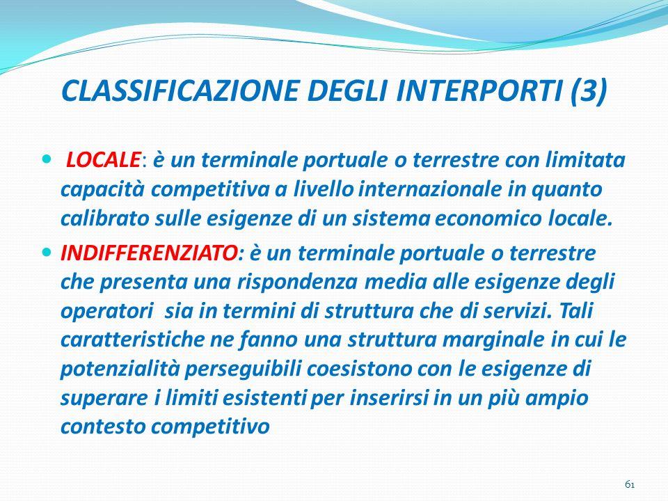 CLASSIFICAZIONE DEGLI INTERPORTI (3) LOCALE: è un terminale portuale o terrestre con limitata capacità competitiva a livello internazionale in quanto