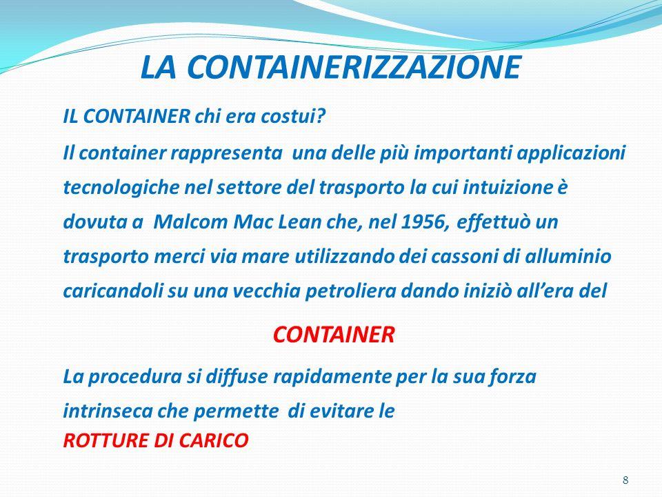 LA CONTAINERIZZAZIONE IL CONTAINER chi era costui? Il container rappresenta una delle più importanti applicazioni tecnologiche nel settore del traspor