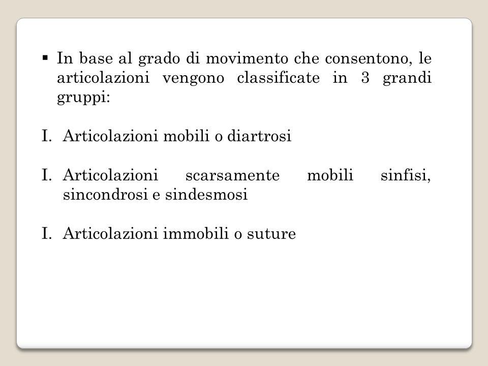 In base al grado di movimento che consentono, le articolazioni vengono classificate in 3 grandi gruppi: I.Articolazioni mobili o diartrosi I.Articolaz