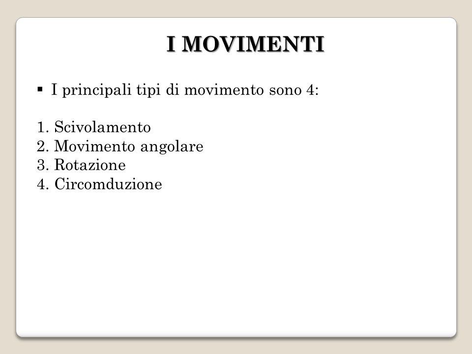I MOVIMENTI I principali tipi di movimento sono 4: 1.Scivolamento 2.Movimento angolare 3.Rotazione 4.Circomduzione