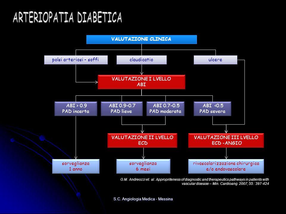 S.C. Angiologia Medica - Messina rivascolarizzazione chirurgica e/o endovascolare sorveglianza 6 mesi sorveglianza 6 mesi sorveglianza 1 anno sorvegli