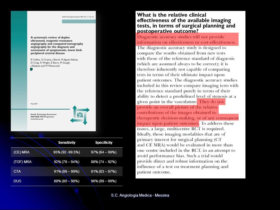 SensitivitySpecificity (CE) MRA95% (92 -99.5%)97% (64 – 99%) (TOF) MRA92% (79 – 94%)88% (74 – 92%) CTA91% (89 – 99%)91% (83 – 97%) DUS88% (80 – 98%)96