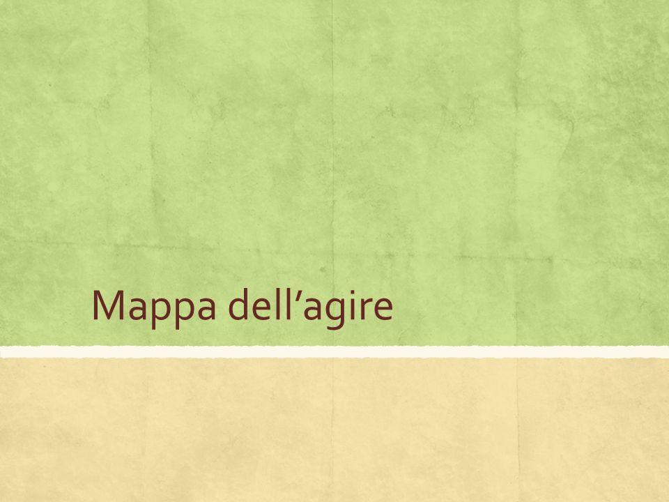 Mappa dellagire
