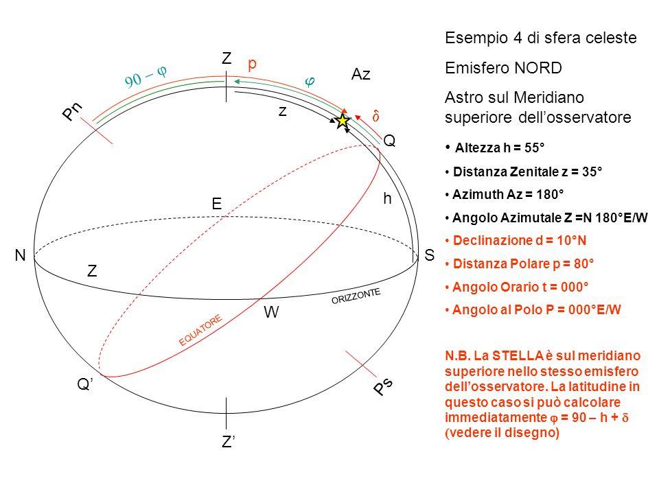 Z Z Ps Pn ORIZZONTE Q Q SN W E EQUATORE z p Z Az Esempio 4 di sfera celeste Emisfero NORD Astro sul Meridiano superiore dellosservatore Altezza h = 55