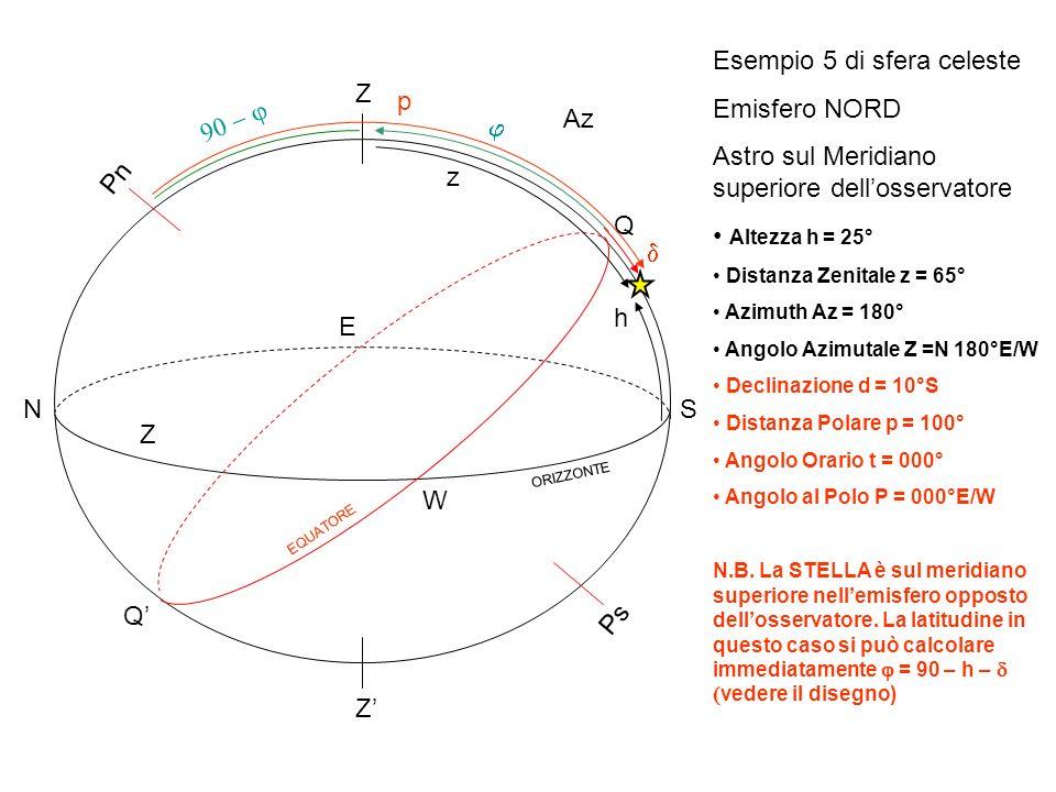 Z Z Ps Pn ORIZZONTE Q Q SN W E EQUATORE z p Z Az Esempio 5 di sfera celeste Emisfero NORD Astro sul Meridiano superiore dellosservatore Altezza h = 25