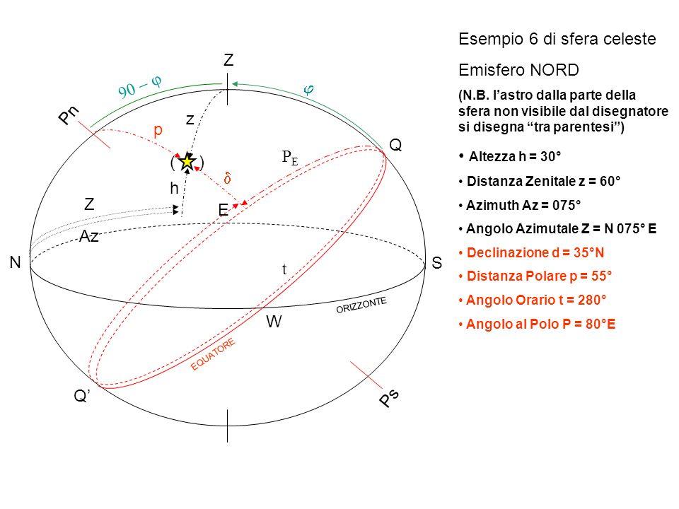 Z Pn Ps ORIZZONTE EQUATORE Q Q N S E W h z p t PEPE Az Z Esempio 6 di sfera celeste Emisfero NORD (N.B. lastro dalla parte della sfera non visibile da