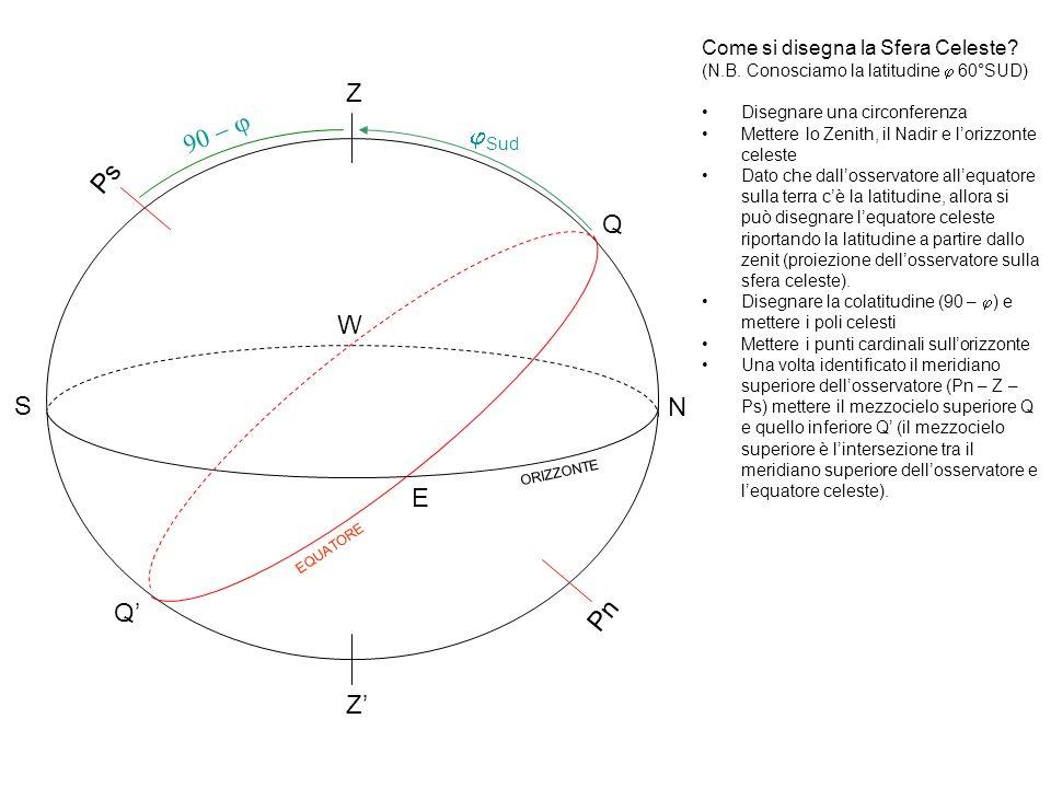 Z Z Pn Ps ORIZZONTE EQUATORE Q Q N S E W Nord Determinazione delle coordinate ALTAZIMUTALI di un astro 1.Posizionare lastro 2.Disegnare il cerchio verticale passante per lastro dallo zenit allorizzonte.