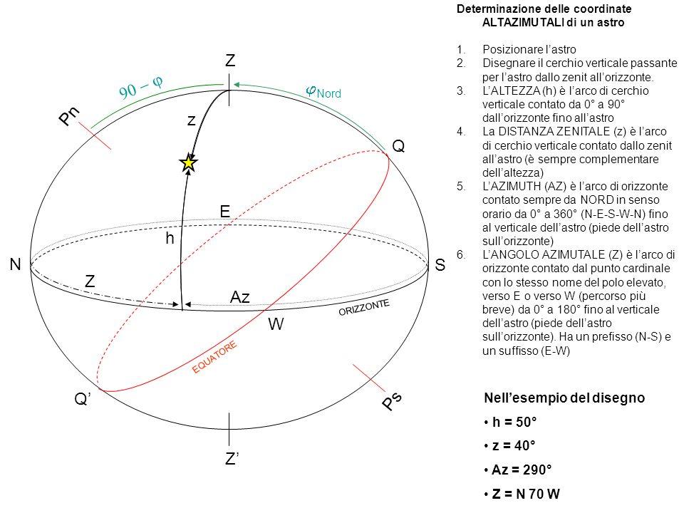 Z Z Pn Ps ORIZZONTE EQUATORE Q Q N S E W Nord Determinazione delle coordinate LOCALI ORARIE di un astro 1.Posizionare lastro 2.Disegnare il meridiano passante per lastro dal polo elevato (Polo Nord) allequatore.