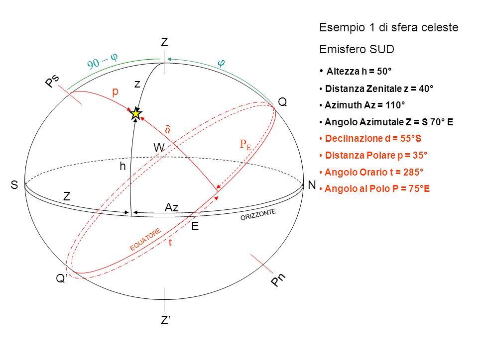 Z Z Pn Ps ORIZZONTE Q Q NS E W EQUATORE h z p Z Az PEPE t Esempio 2 di sfera celeste Emisfero SUD Altezza h = 20° Distanza Zenitale z = 70° Azimuth Az = 015° Angolo Azimutale Z = S 165° E Declinazione d = 10°N Distanza Polare p = 100° Angolo Orario t = 345° Angolo al Polo P = 15°E N.B.