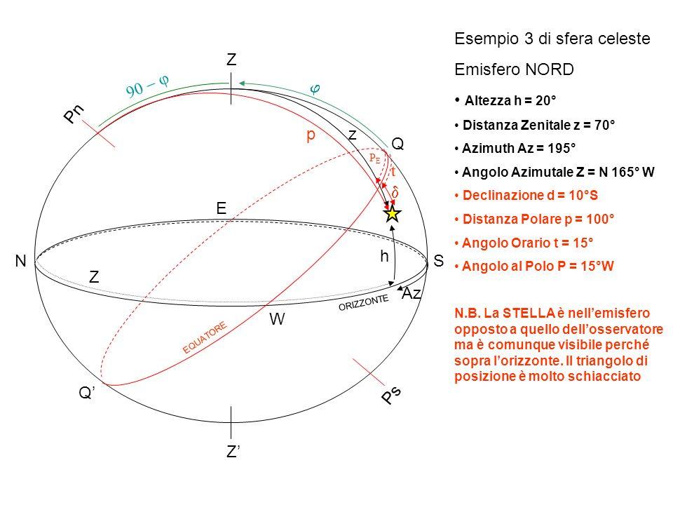 Z Z Ps Pn ORIZZONTE Q Q SN W E EQUATORE z p Z Az Esempio 4 di sfera celeste Emisfero NORD Astro sul Meridiano superiore dellosservatore Altezza h = 55° Distanza Zenitale z = 35° Azimuth Az = 180° Angolo Azimutale Z =N 180°E/W Declinazione d = 10°N Distanza Polare p = 80° Angolo Orario t = 000° Angolo al Polo P = 000°E/W N.B.