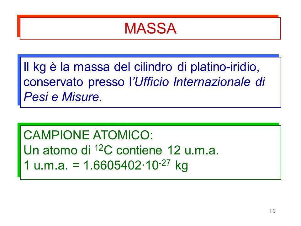 10 Il kg è la massa del cilindro di platino-iridio, conservato presso lUfficio Internazionale di Pesi e Misure. CAMPIONE ATOMICO: Un atomo di 12 C con