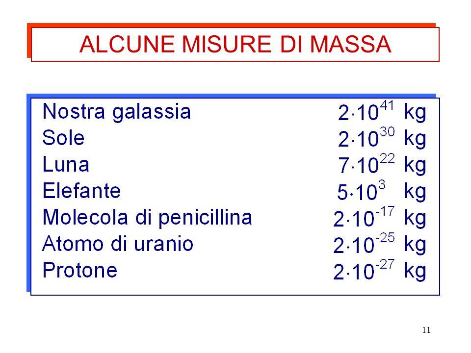 11 ALCUNE MISURE DI MASSA