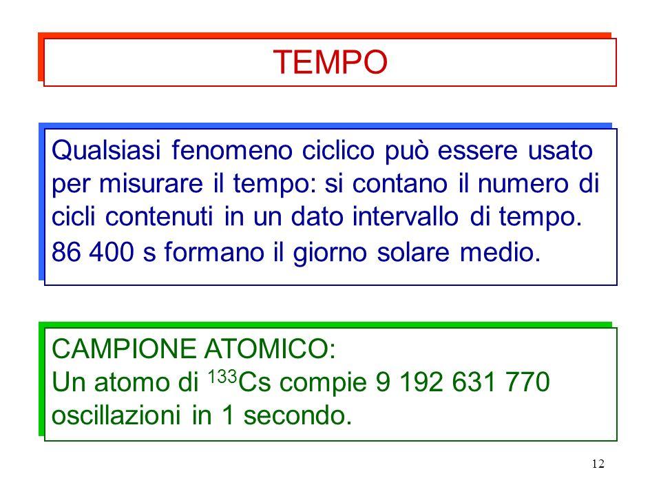 12 Qualsiasi fenomeno ciclico può essere usato per misurare il tempo: si contano il numero di cicli contenuti in un dato intervallo di tempo. 86 400 s