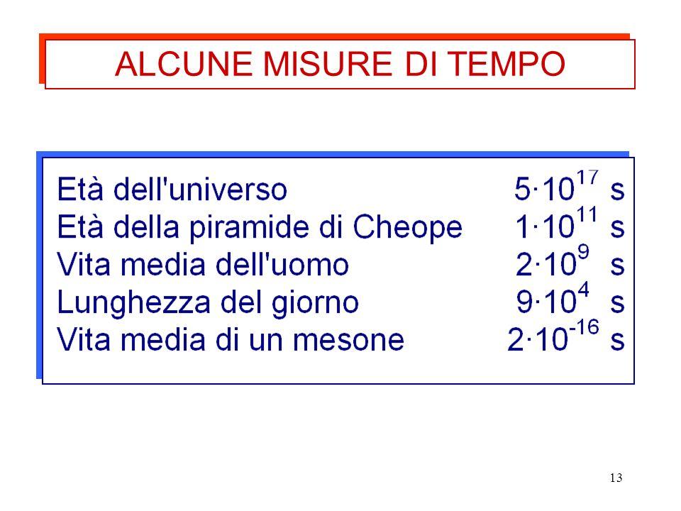 13 ALCUNE MISURE DI TEMPO