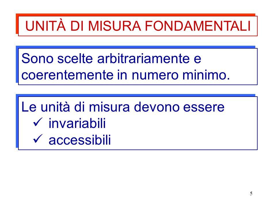 5 Sono scelte arbitrariamente e coerentemente in numero minimo. Le unità di misura devono essere invariabili accessibili Le unità di misura devono ess