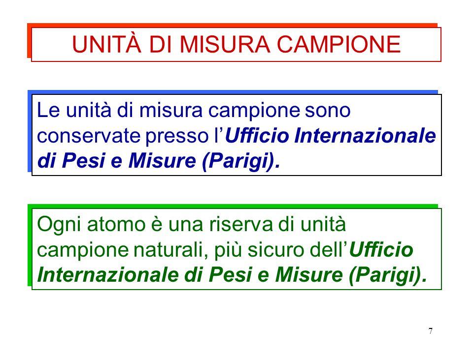 7 Le unità di misura campione sono conservate presso lUfficio Internazionale di Pesi e Misure (Parigi). Ogni atomo è una riserva di unità campione nat