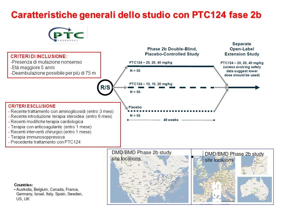 Caratteristiche generali dello studio con PTC124 fase 2b CRITERI DI INCLUSIONE: -Presenza di mutazione nonsenso -Età maggiore 5 anni -Deambulazione po