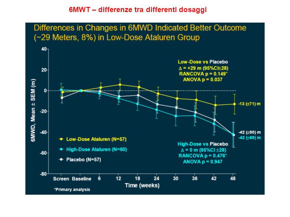 6MWT – differenze tra differenti dosaggi