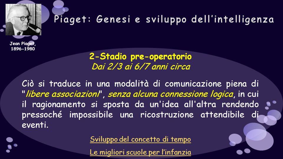2-Stadio pre-operatorio Dai 2/3 ai 6/7 anni circa Ciò si traduce in una modalità di comunicazione piena di