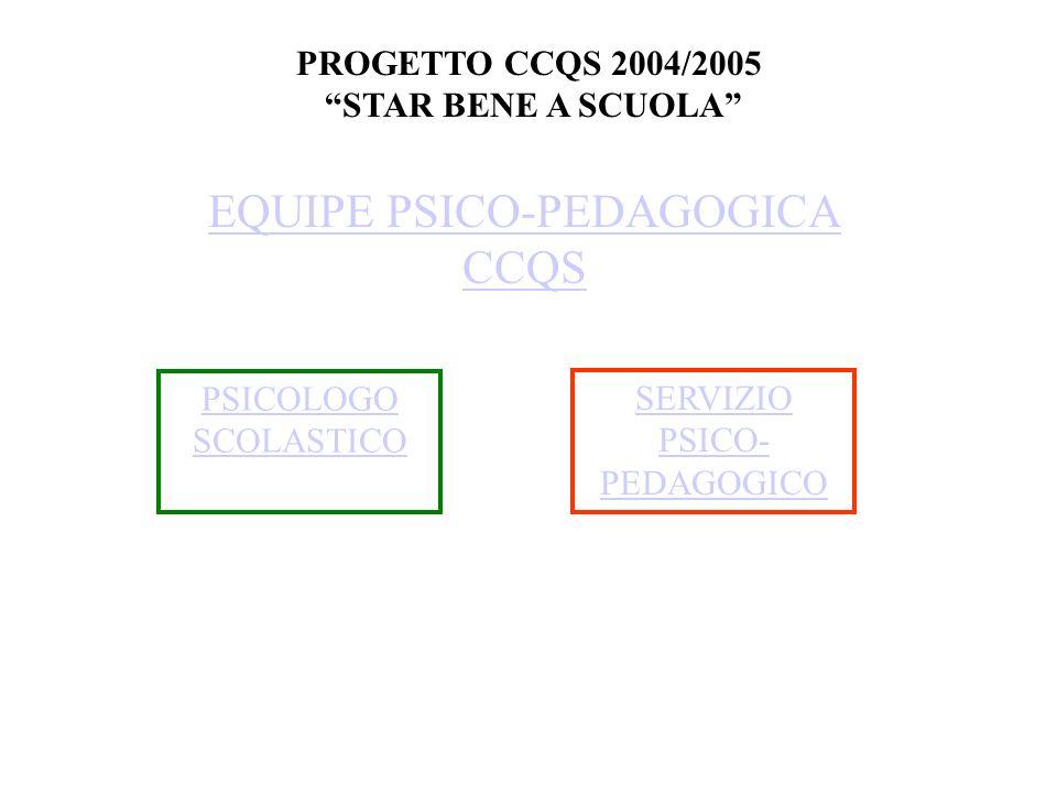 PROGETTO CCQS 2004/2005 STAR BENE A SCUOLA PSICOLOGO SCOLASTICO SERVIZIO PSICO- PEDAGOGICO EQUIPE PSICO-PEDAGOGICA CCQS