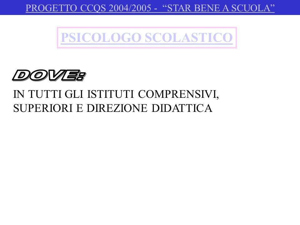 PSICOLOGO SCOLASTICO IN TUTTI GLI ISTITUTI COMPRENSIVI, SUPERIORI E DIREZIONE DIDATTICA PROGETTO CCQS 2004/2005 - STAR BENE A SCUOLA