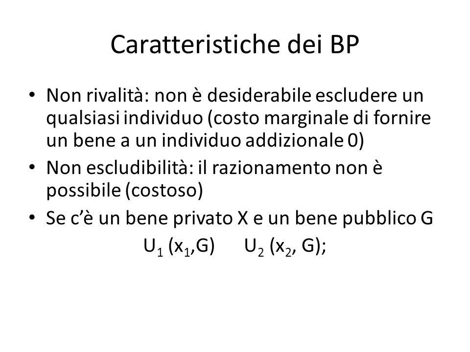 Caratteristiche dei BP Non rivalità: non è desiderabile escludere un qualsiasi individuo (costo marginale di fornire un bene a un individuo addizional