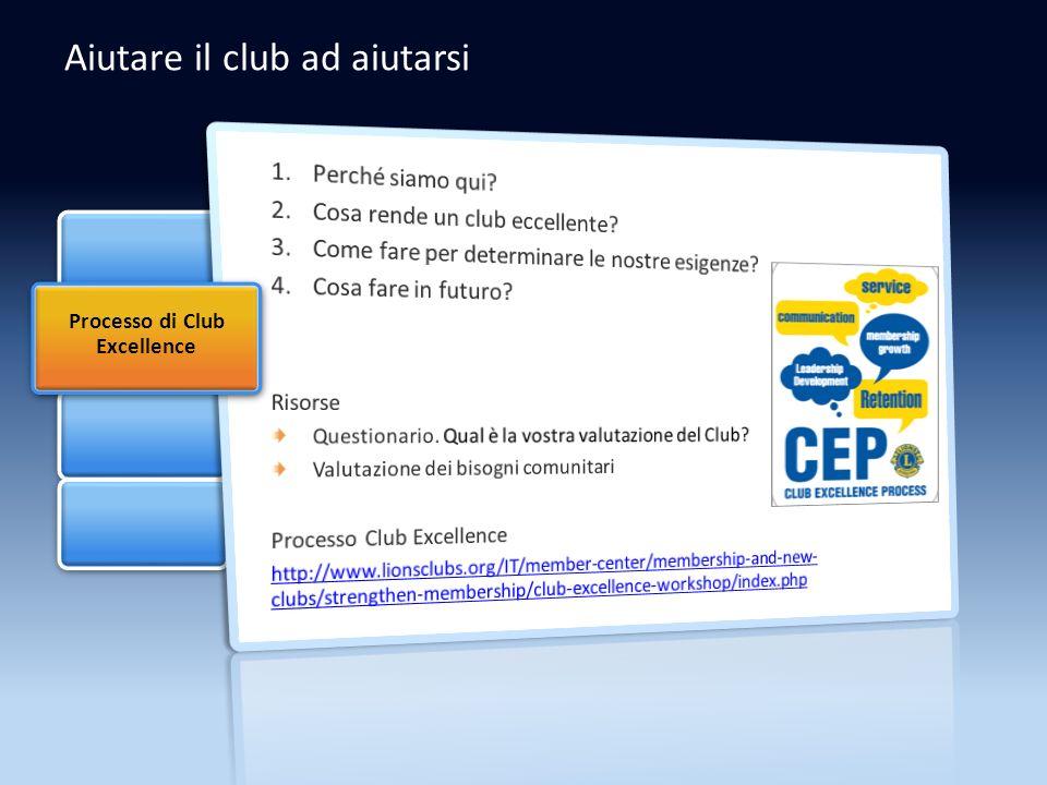 Aiutare il club ad aiutarsi Processo di Club Excellence