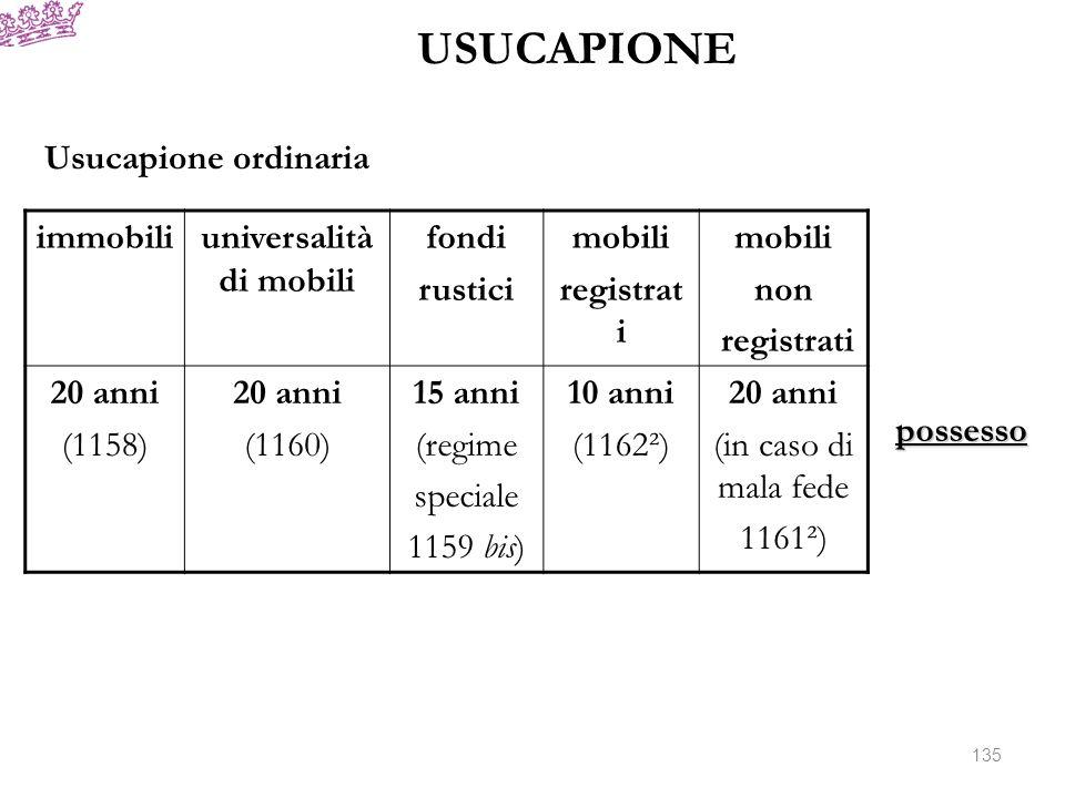 USUCAPIONE immobiliuniversalità di mobili fondi rustici mobili registrat i mobili non registrati 20 anni (1158) 20 anni (1160) 15 anni (regime special