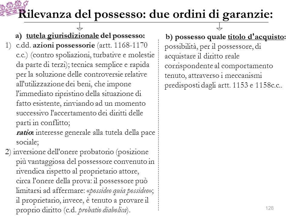 Rilevanza del possesso: due ordini di garanzie: a)tutela giurisdizionale del possesso: ratio: 1)c.dd. azioni possessorie (artt. 1168-1170 c.c.) (contr