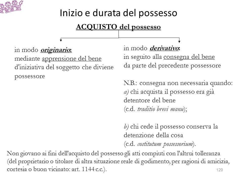 Inizio e durata del possesso ACQUISTO del possesso originario: in modo originario: mediante apprensione del bene d'iniziativa del soggetto che diviene