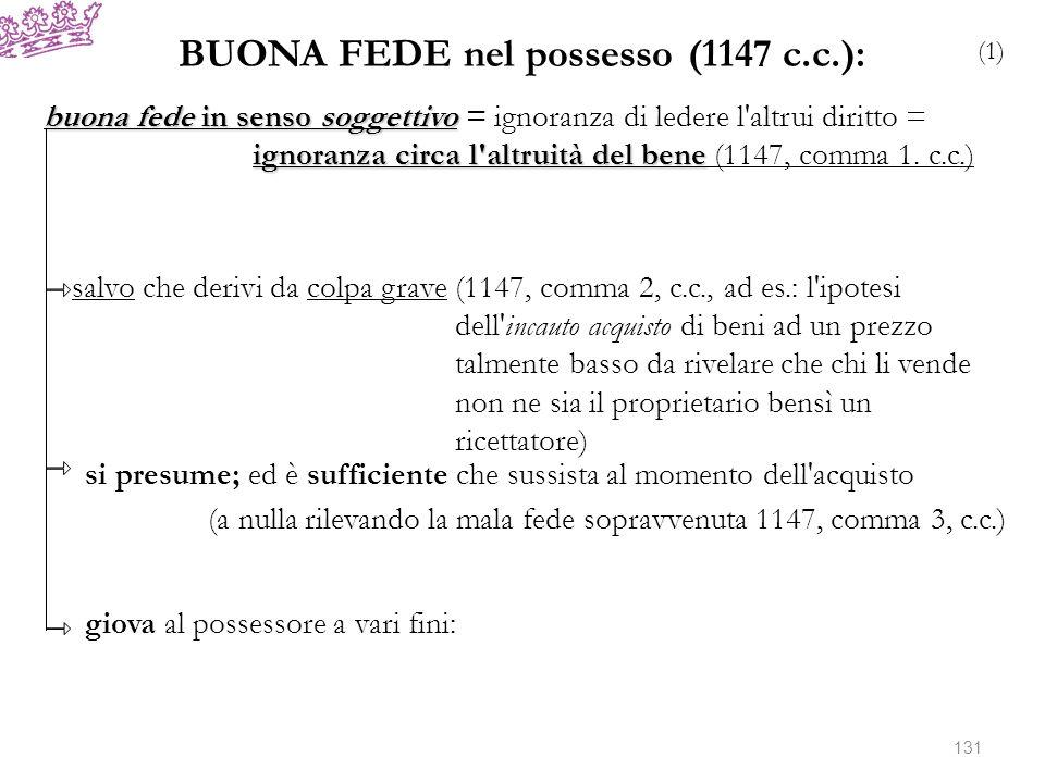 BUONA FEDE nel possesso (1147 c.c.): (2) a) nella restituzione della cosa al proprietario diritti ed obblighi del possessore di buona fede: 1.diritto di far propri i frutti del bene fino al giorno della domanda (1148 c.c.; a fronte dell obbligo di immediata restituzione che incombe sul possessore di mala fede, 1149 c.c.); 2.diritto ad una indennità per riparazioni, miglioramenti, addizioni apportate al bene (1150 c.c.; superiore a quella spettante al possessore di mala fede); 3.c.d.