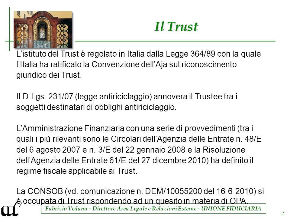 Fabrizio Vedana – Direttore Area Legale e Relazioni Esterne - UNIONE FIDUCIARIA 2 Il Trust Listituto del Trust è regolato in Italia dalla Legge 364/89