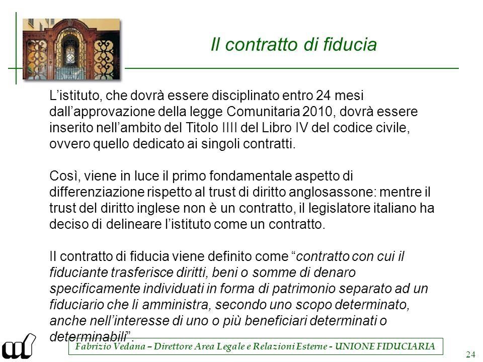 Fabrizio Vedana – Direttore Area Legale e Relazioni Esterne - UNIONE FIDUCIARIA 24 Il contratto di fiducia Listituto, che dovrà essere disciplinato en