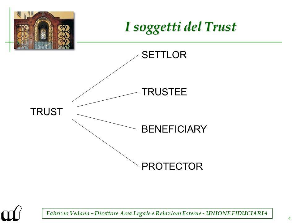 Fabrizio Vedana – Direttore Area Legale e Relazioni Esterne - UNIONE FIDUCIARIA 4 I soggetti del Trust SETTLOR TRUST TRUSTEE BENEFICIARY PROTECTOR