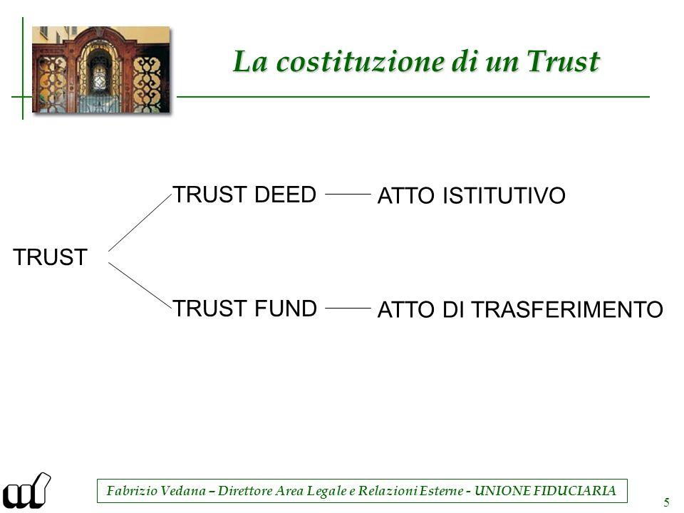 Fabrizio Vedana – Direttore Area Legale e Relazioni Esterne - UNIONE FIDUCIARIA 5 La costituzione di un Trust ATTO ISTITUTIVO TRUST TRUST DEED ATTO DI