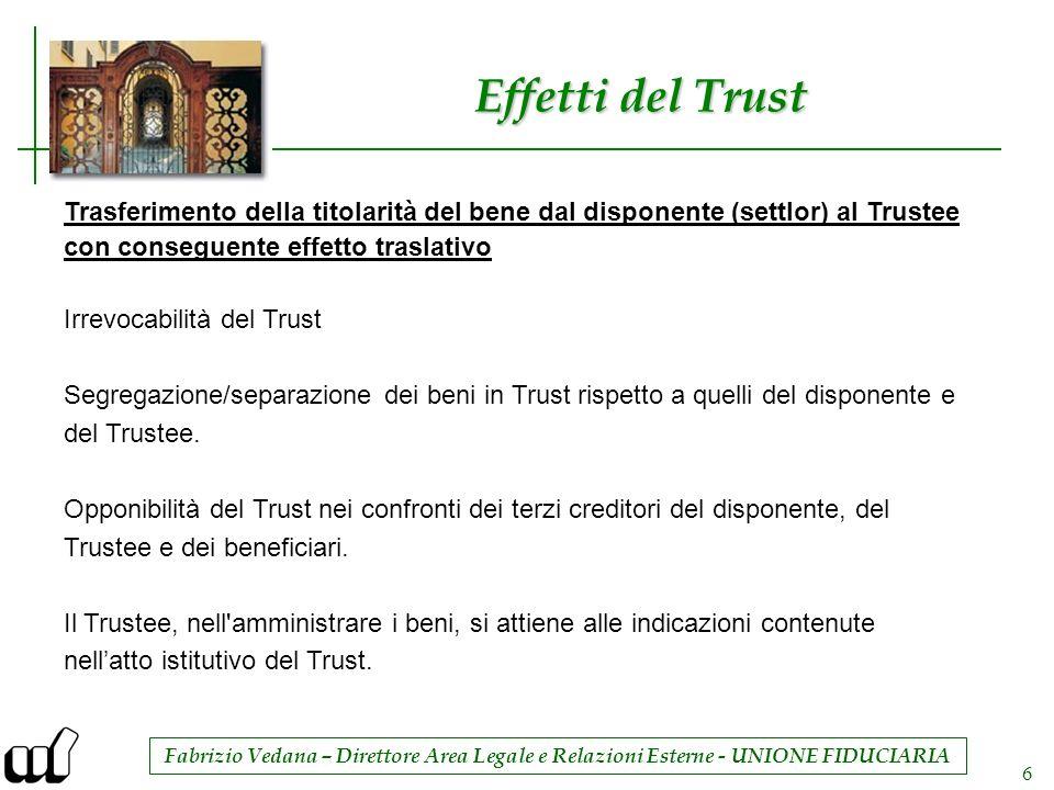 Fabrizio Vedana – Direttore Area Legale e Relazioni Esterne - UNIONE FIDUCIARIA 6 Effetti del Trust Trasferimento della titolarità del bene dal dispon