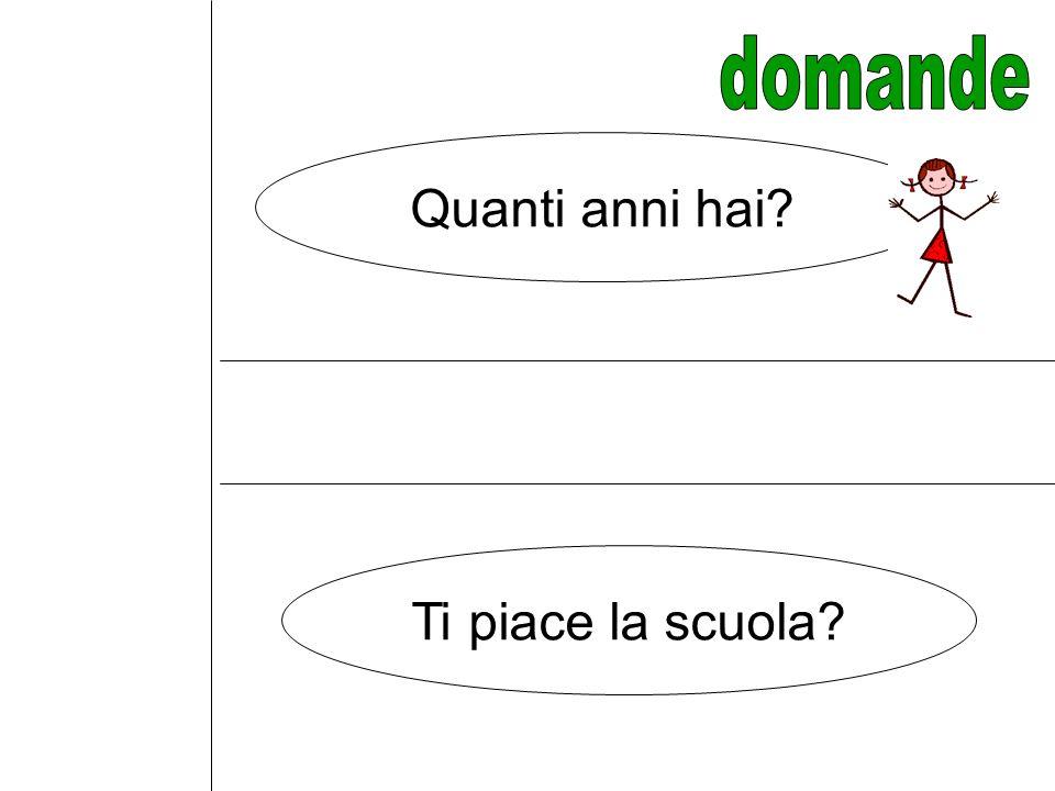 Say it in Italian.Hello. My name is Marisa.