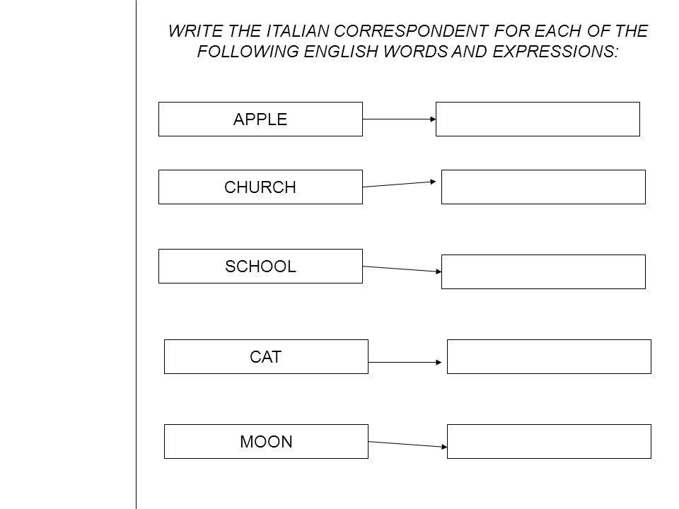 WRITE THE ITALIAN CORRESPONDENT FOR EACH OF THE FOLLOWING ENGLISH WORDS AND EXPRESSIONS: VASE FROG SPIDER SUN PUMPKIN