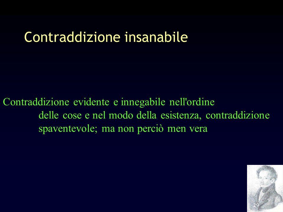 29 Contraddizione insanabile Contraddizione evidente e innegabile nell'ordine delle cose e nel modo della esistenza, contraddizione spaventevole; ma n
