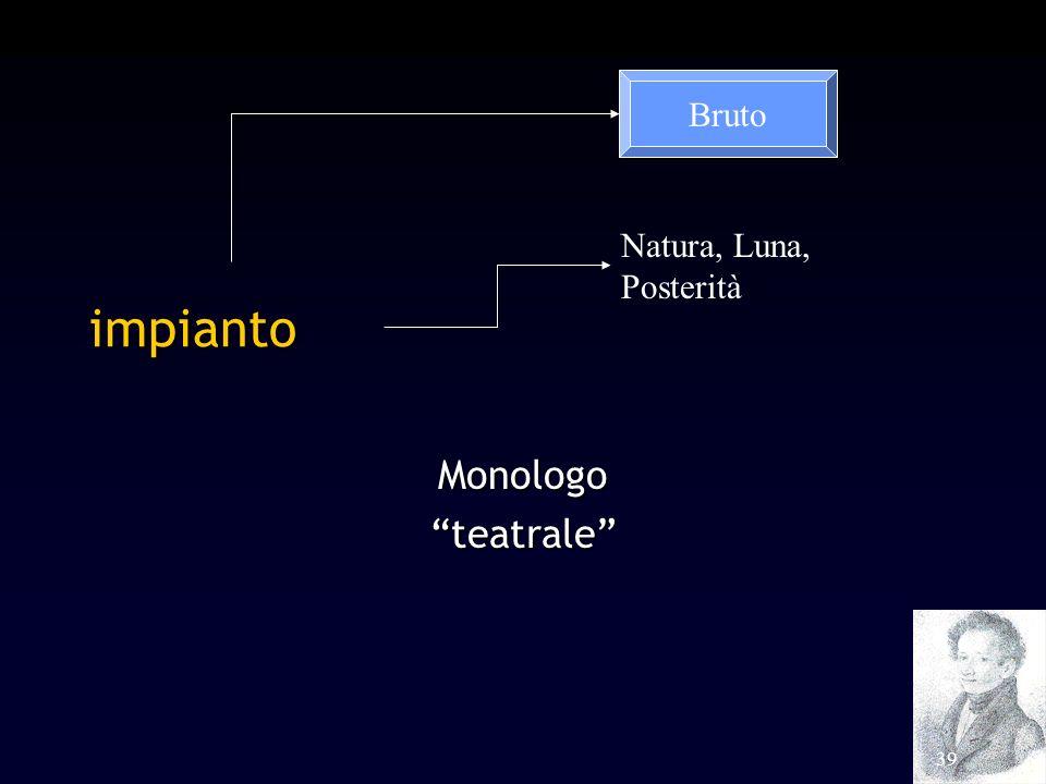 39 impianto Monologoteatrale Bruto Natura, Luna, Posterità