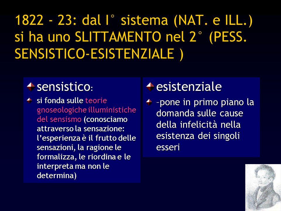4 1822 - 23: dal I° sistema (NAT. e ILL.) si ha uno SLITTAMENTO nel 2° (PESS. SENSISTICO-ESISTENZIALE ) sensistico : si fonda sulle teorie gnoseologic