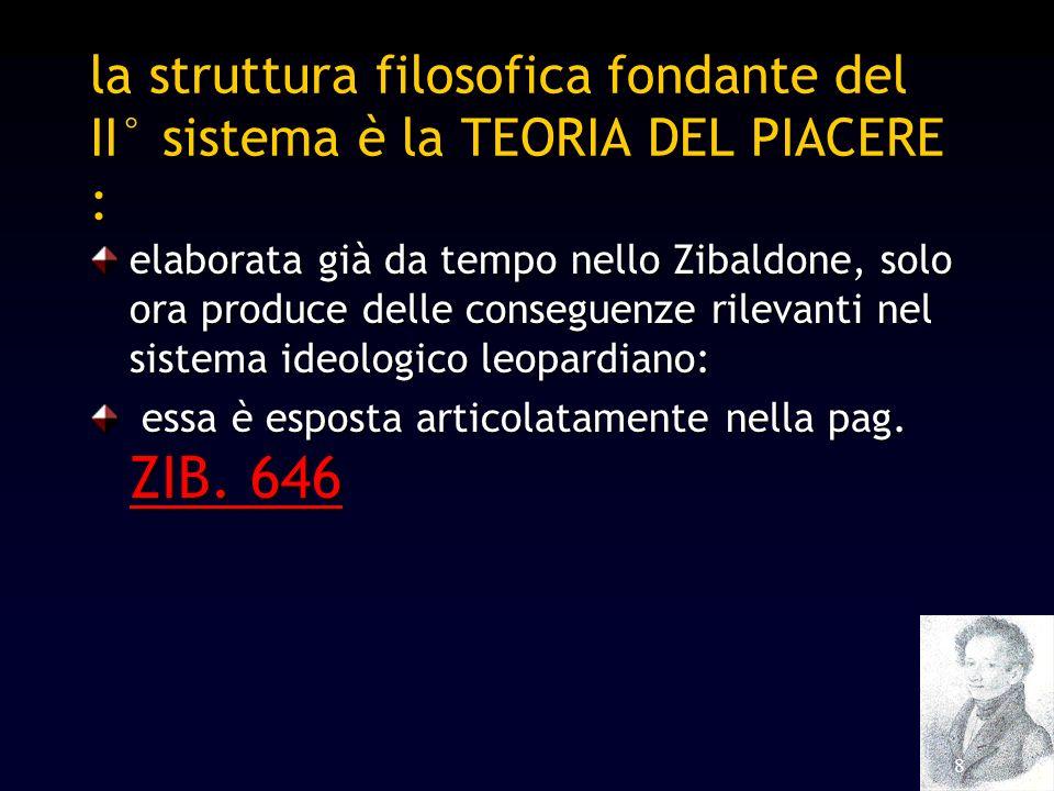 8 la struttura filosofica fondante del II° sistema è la TEORIA DEL PIACERE : elaborata già da tempo nello Zibaldone, solo ora produce delle conseguenz