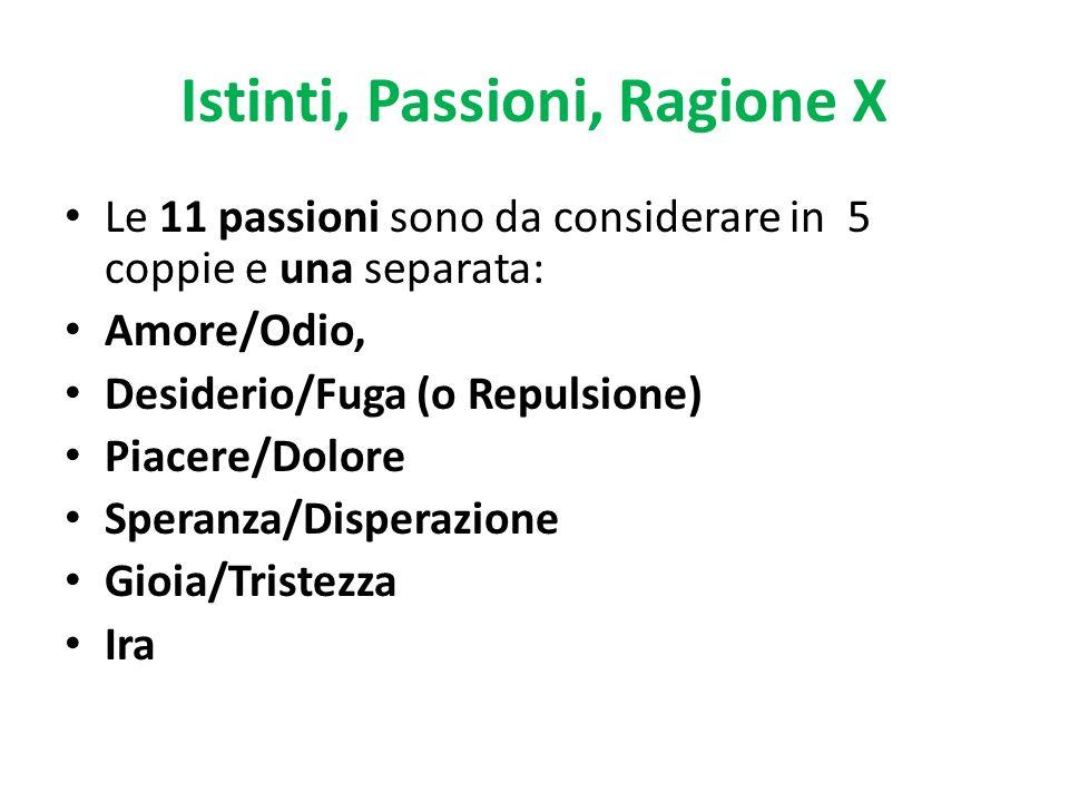 Istinti, Passioni, Ragione X Le 11 passioni sono da considerare in 5 coppie e una separata: Amore/Odio, Desiderio/Fuga (o Repulsione) Piacere/Dolore S