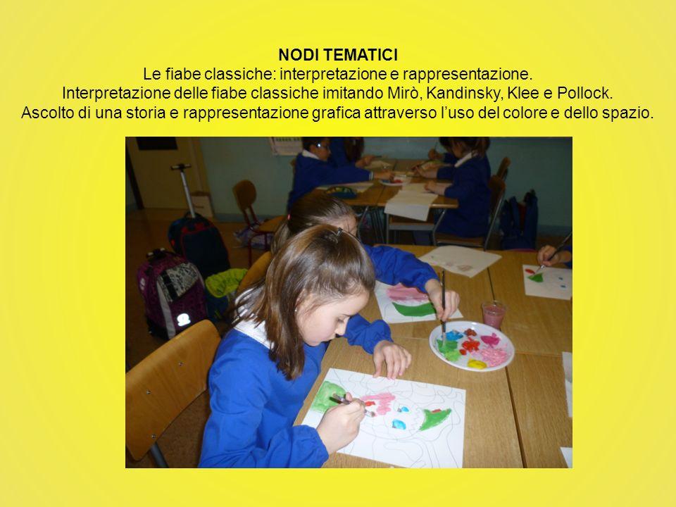 NODI TEMATICI Le fiabe classiche: interpretazione e rappresentazione. Interpretazione delle fiabe classiche imitando Mirò, Kandinsky, Klee e Pollock.